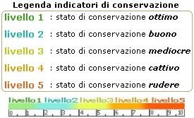 Legenda grafica dello stato di conservazione, da ottimo a rudere